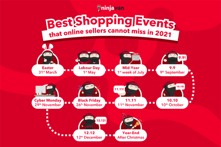 Best Shopping Events